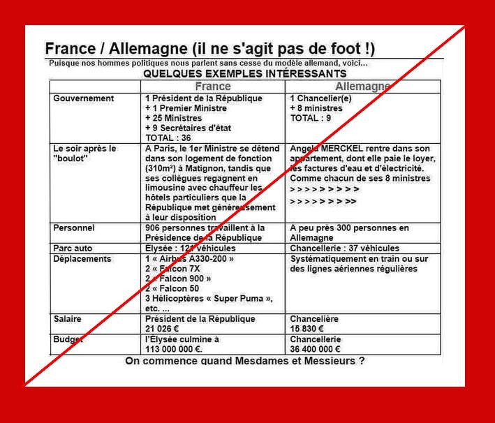 Comparaison France-Allemagne-2