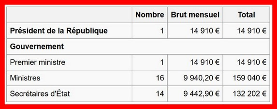 Comparaison France-Allemagne-3-1