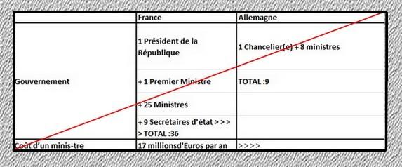 Comparaison France-Allemagne-3