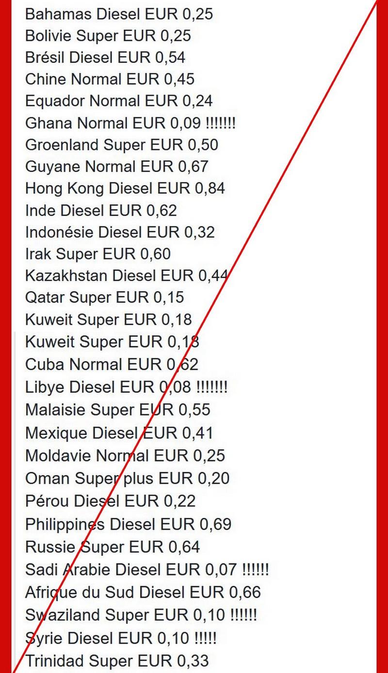2df2b676658044 En ce qui concerne le prix du gazole (si on regarde bien dans la liste, on  voit qu il n y a pas que du gazole mais aussi du super et du normal).
