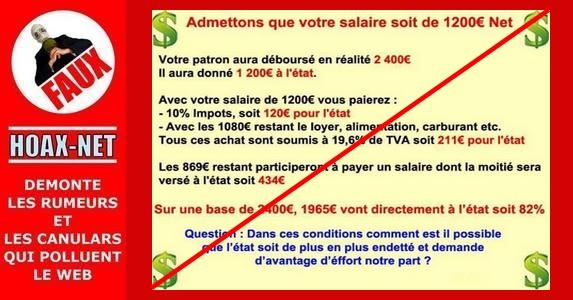 FAUX admettons que votre salaire soit de 2400€