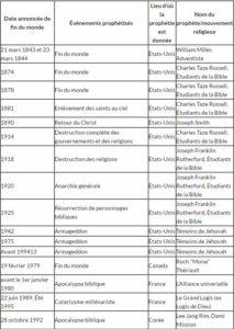 liste-predictions-1