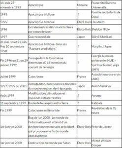 liste-predictions-2