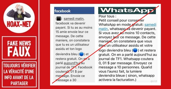 NON, les messages envoyés par Messenger et WhatsApp, ne seront pas payants
