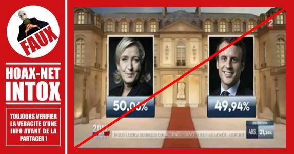 Non, Marine Le Pen n'était pas Présidente de la République selon les estimations de 19h30.