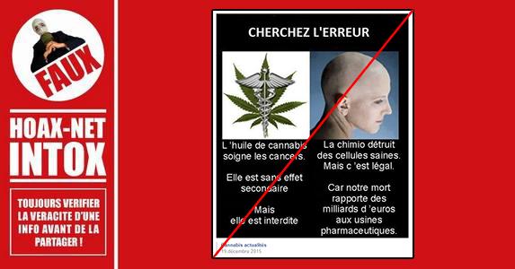 NON, l'huile de cannabis n'est pas un remède plus efficace que la chimiothérapie.