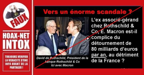 Non, la banque Rothschild citée dans cette vidéo n'est pas celle de E.Macron