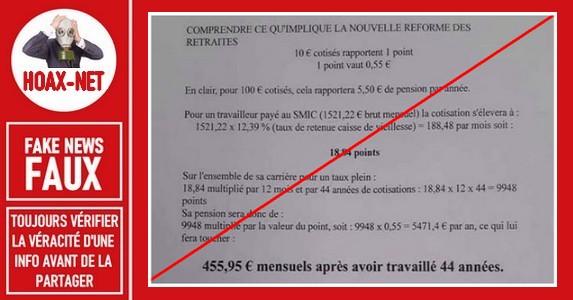 Non, la nouvelle réforme des retraites ne donnera pas 455,95 euros de pension/mois pour un travailleur payé au smic