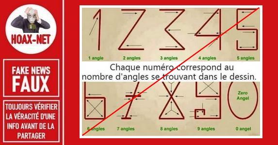 Non, les numéros actuels ne correspondent pas à des angles.