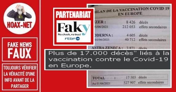 Non, Il n'y a pas «plus  de 17.000 décès» liés à la vaccination contre le Covid-19 en Europe.